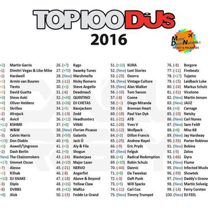 Classifica DJMAG 2016 top 100 dj's