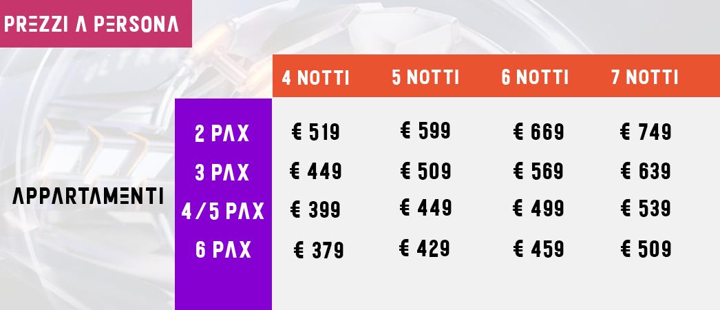 prezzi pacchetti ULTRA EUROPE APPARTAMENTI SPLIT1